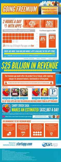 Startapp Freemium In App Purchases #infographic