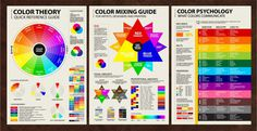 Color Theory, Color Psychology, Color Mixing Guide posters by Girts Avotins - graf1x.com