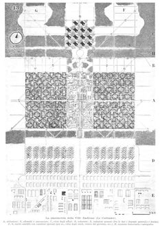 Ville Radieuse (The Radiant City) is an unrealized urban masterplan by Le Corbusier
