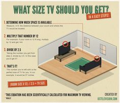 A graphic of what size your TV should be. #television #infographic #graphic #illustration #vintage