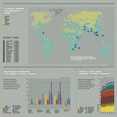 Infographics: Raconteur / The Times Newspaper on the Behance Network