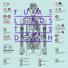 Infographics Fume Leads To Death on Behance #illustration #info