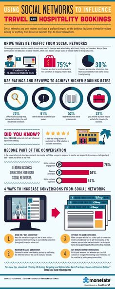 Using Social Networks to Influence Travel #infographic #travel #social media
