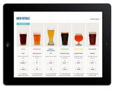 Canal Park Brewing Co. Website #website #beer