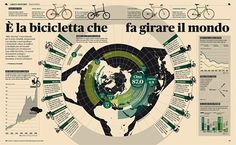 385: art + design + architecture #infographic #design #graphic #bicycle