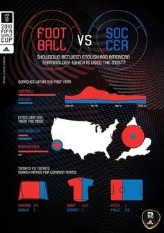 World Cup for Nerds - Infographics