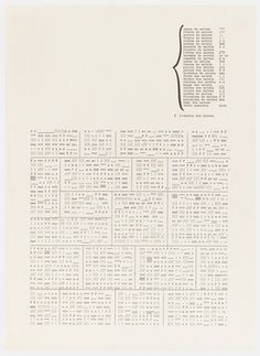 MoMA | The Collection | Mira Schendel. Untitled from the series Datiloscritos (Typed writings). (c. 1970s)