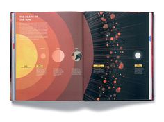 Wonders of the Universe #print #graphic design #layout #book #infographics #editorial design