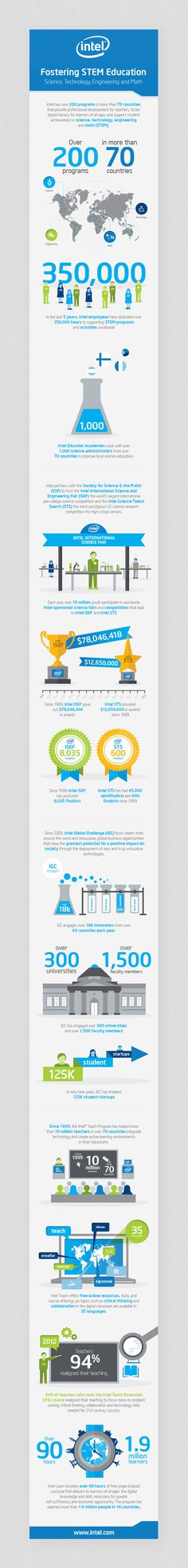 Intel Foundation 25th Anniversary // Infographics on Behance #business #infographics #infographic #intel #graphic #info #it #graphics #blue #green