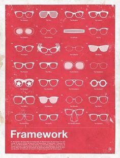 Framework – Eyewear Made Famous Posters | Frame Geek
