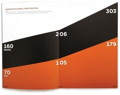 Anderson Energy // Annual Report 2007