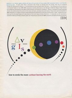 IBM Ad | Flickr - Photo Sharing! #page #illustration #graphic #vintage