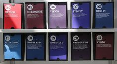 Frankfurt is not on the list | Flickr - Photo Sharing! #brochures #covers #design #typography