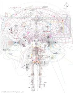 Self-portraits by Minjeong An #lines #diagram #self #anatomy #illustration #portrait
