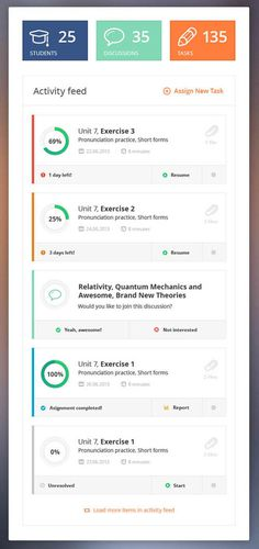 flat design resources #dashboard