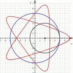 HypotrochoidOutThreeFifths.gif (GIF Image, 450x457 pixels) #graph