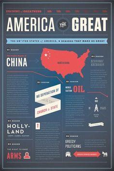America the Great #gupta #design #graphic #dev #the #illustration #info #poster #america #great