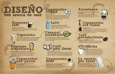 Manifiesto café/ Manifesto: Design-Coffee #manifesto #caf #cartel #poster #coffee #manifiesto