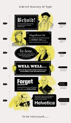 A Brief History of Type Art Print - Infographic #infographic #typography