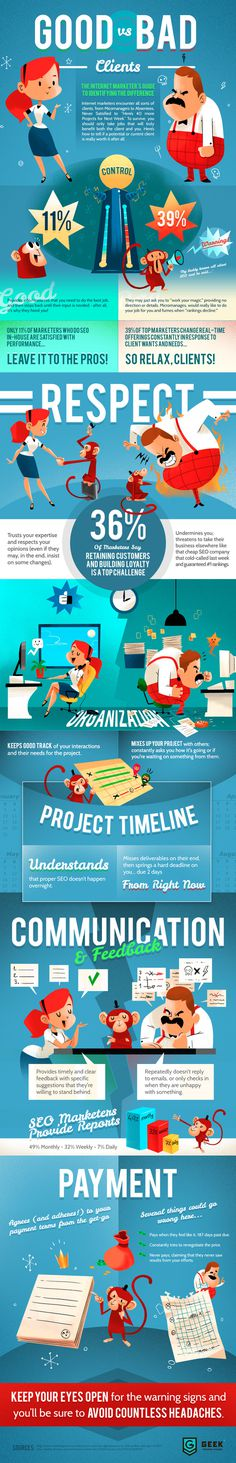 The Internet Marketer's Guide To Good Vs Bad Clients by Geek Powered Studios #infographic #clients #geek #austin #tx