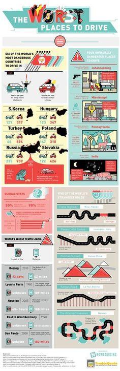 Worst Places To Drive Infographic #infographic #design #graphic
