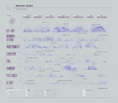 EIGHT - KFKS #music #infographics #kfks