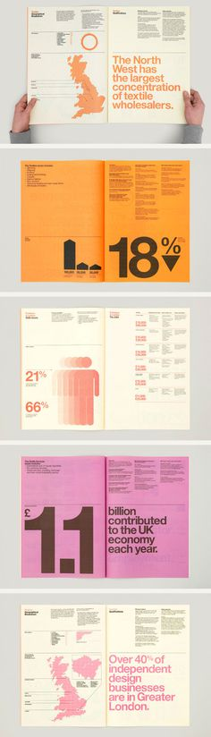 Labour Market Intelligence.jpg (700×2445) #infographics #layout #report