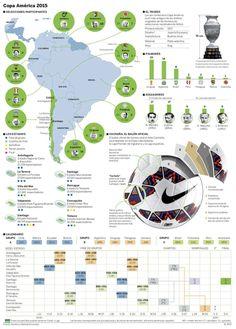 Infografia, infographic, Copa America