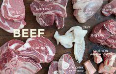 michael symon carnivore cookbook 7