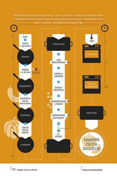 10 | Lasagne zucca e salsiccia by no zone, via Flickr #cooking #2013 #calendar #design #food #illustration #photography #calendars