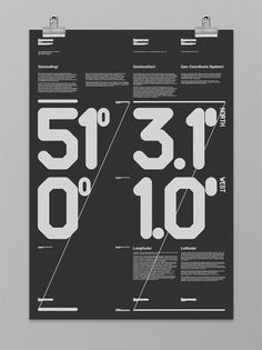 Dropular #design #graphic