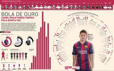 Infografia, infographic, football, soccer