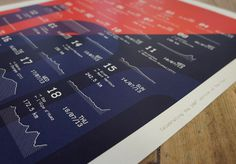 Project 53 Tour De France Poster #france #de #posters #cycling #tour