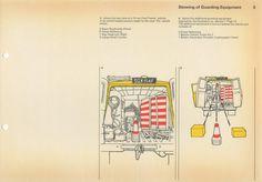 Post Office Road Work Guarding Manual