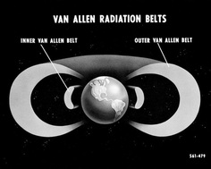 Graphic Illustration Showing the Van Allen Belts