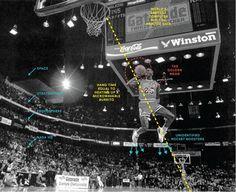 sports_jordan.gif (image) #diagram #layout