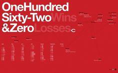 1440x900.jpg (JPEG Image, 1440x900 pixels) #baseball #reds #swiss #typography