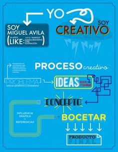 CREATIVE PROCESS on the Behance Network #typographic #poster