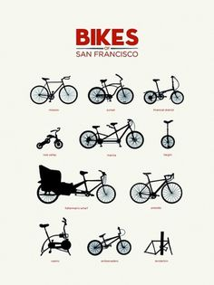Laughing Squid #bikes #poster