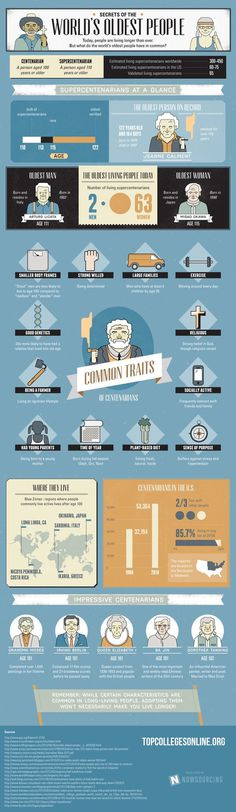 oldest-people #lifestyle #infographic #secrets #people