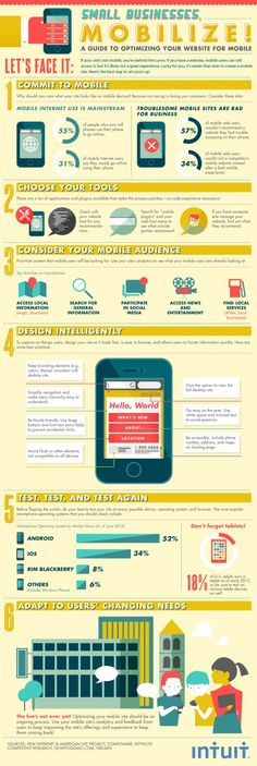 Intuit Optimize Mobile Website #tech #infographic #mobile