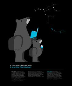 Adrian Johnson Studio Ltd. > Work Ursa Major / Ursa Minor