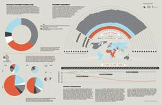 Infographics: Raconteur / The Times Newspaper on the Behance Network #maps
