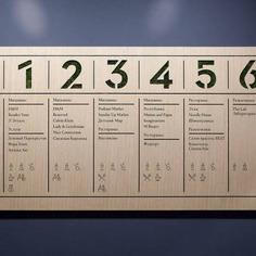 Wayfinding | Signage | Sign | Design 商场绿植标识系统