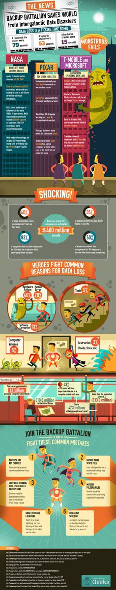 Backup Battalion Saves World from Intergalactic Data Disasters Infographic #illustration #comic #hero