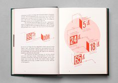 Immortal book design for rising communication star Erik Modig #snask #graphic design #graphic #design #branding #colorful #colourful #typogr