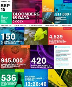 f | design (p. 2) bloomberg #infographic #web