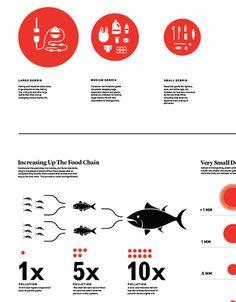 UW Design 2013 | Nick Simmons