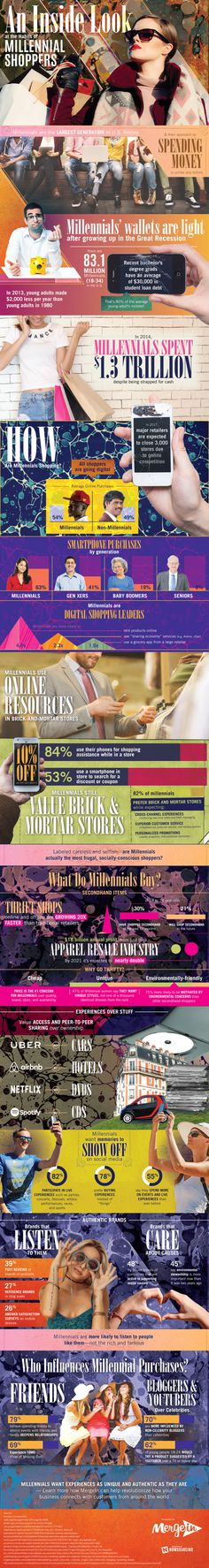 Millennial shopping habits [infographic] Millennials are shaking up retail. Here's how!