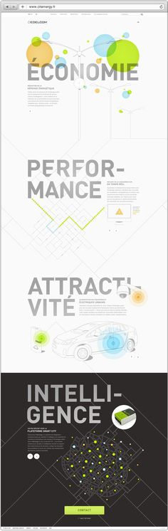 Citenergy on Web Design Served #infographics #web